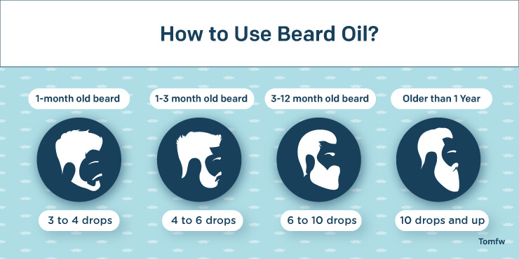 best beard oil for growth and thickness