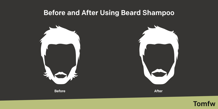 Before and after using beard shampoo