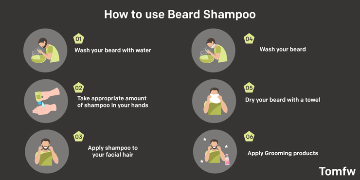 how to use beard shampoo