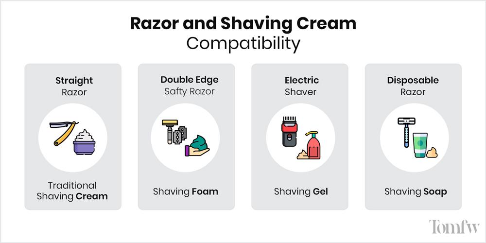 top shave cream