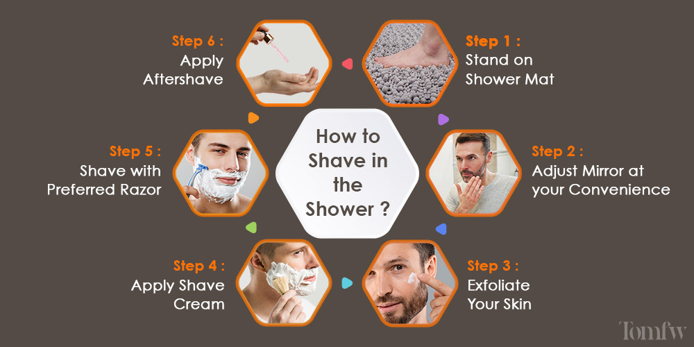 can you shave with just water